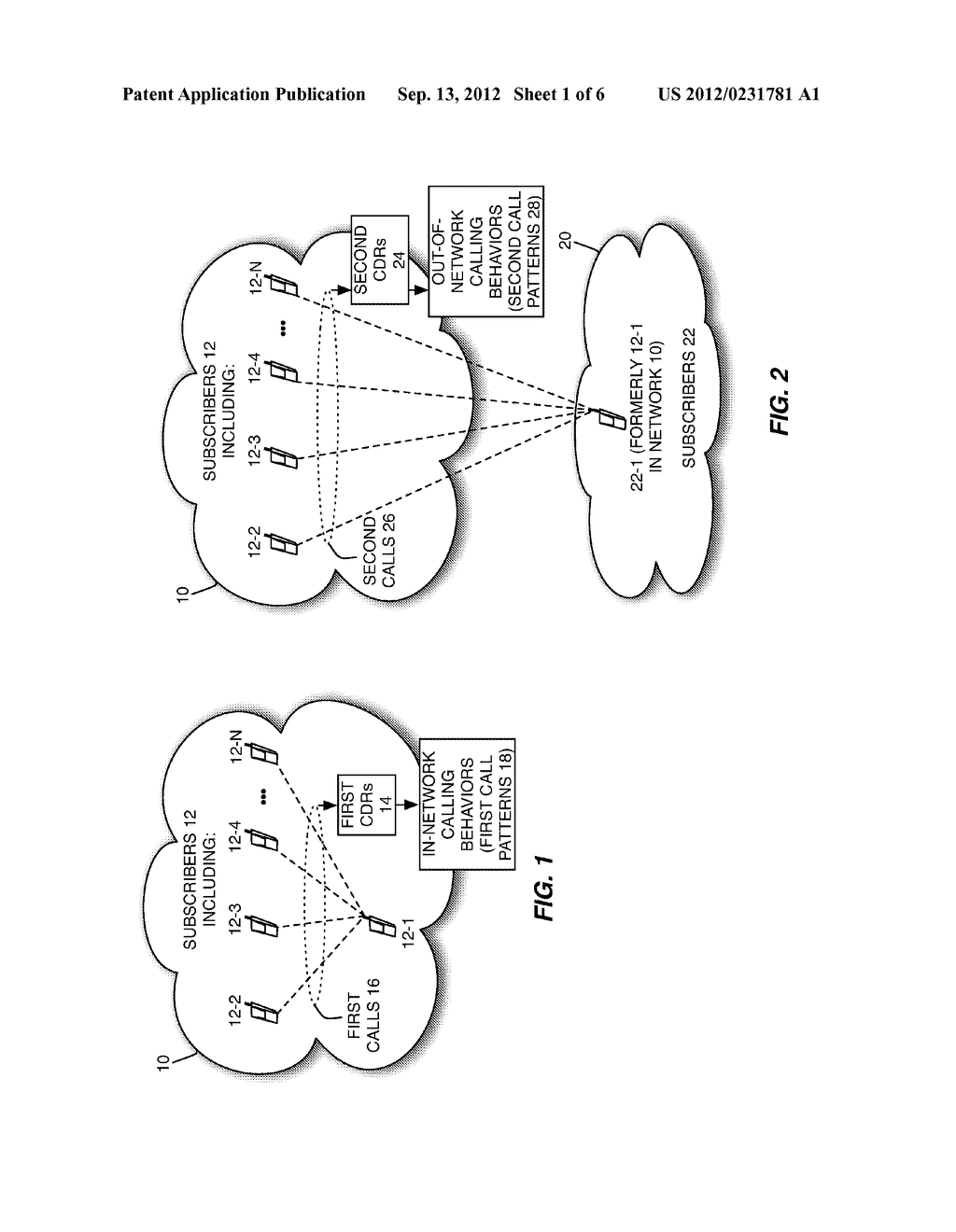Method and Apparatus for Identifying Network Affilications of Churned     Subsbribers - diagram, schematic, and image 02