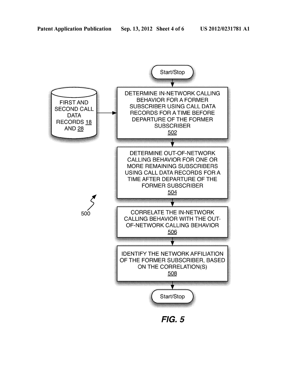Method and Apparatus for Identifying Network Affilications of Churned     Subsbribers - diagram, schematic, and image 05