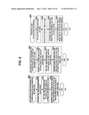 SERVER APPARATUS, INFORMATION PROVIDING PROGRAM,RECORDING MEDIUM RECORDING     INFORMATION PROVIDING PROGRAM, INFORMATION PROVIDING METHOD, TERMINAL     DEVICE, TERMINAL PROGRAM AND RECORDING MEDIUM RECORDING TERMINAL PROGRAM diagram and image