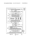 Point Of Sale Personalization Of An Information Handling System diagram and image