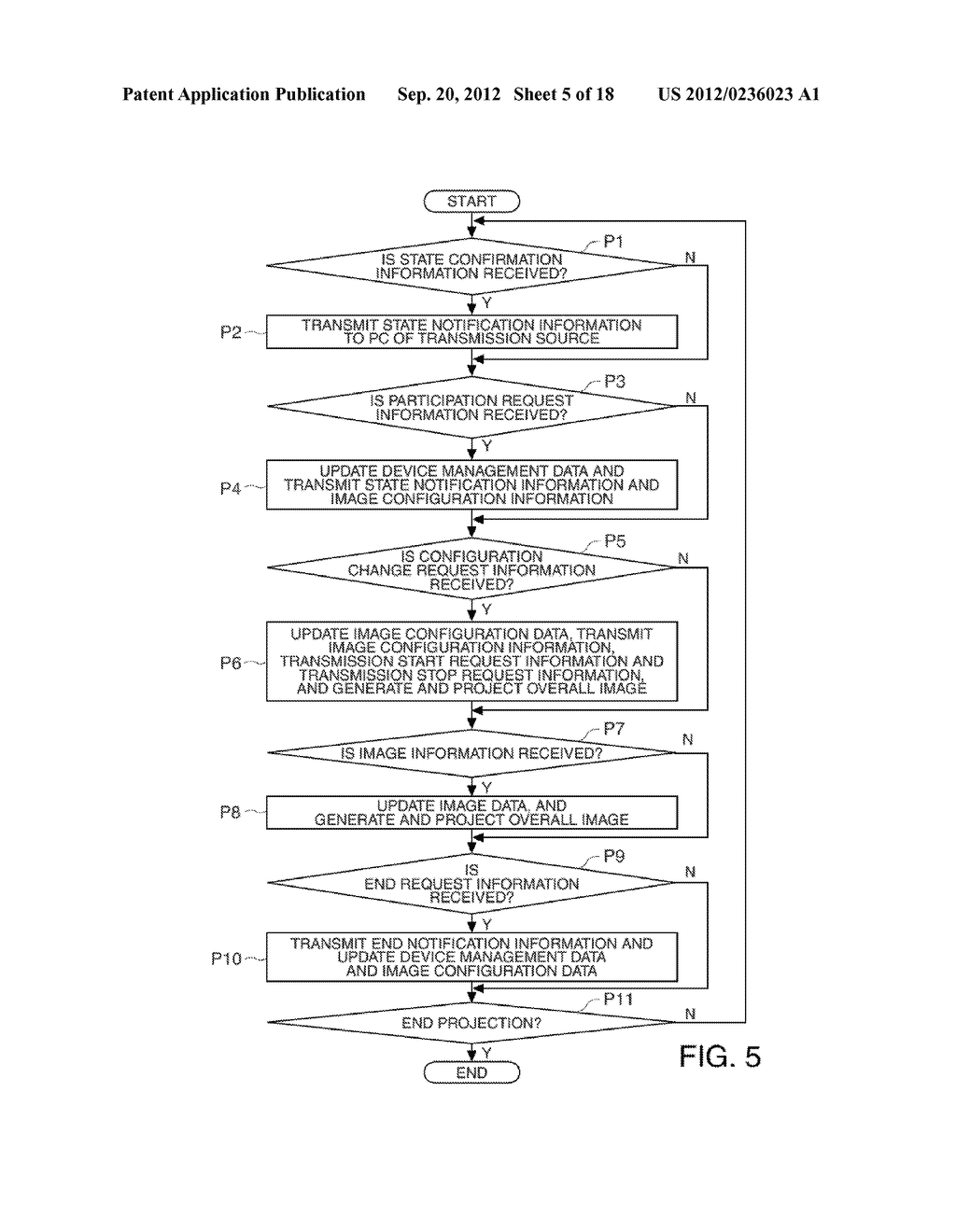 INFORMATION STORAGE MEDIUM, TERMINAL DEVICE, DISPLAY SYSTEM, AND A METHOD     FOR CONTROLLING A TERMINAL DEVICE - diagram, schematic, and image 06