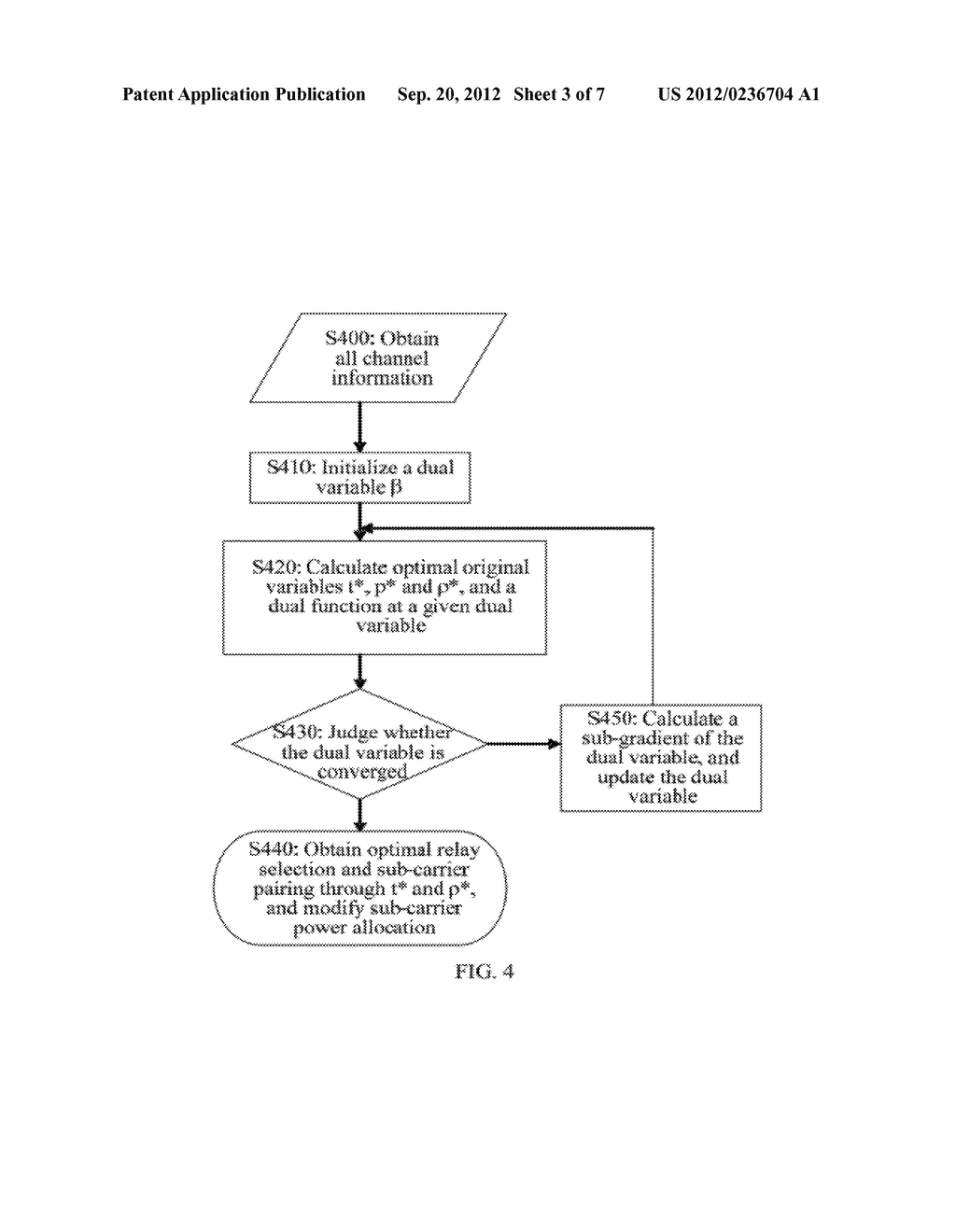 RESOURCE ALLOCATION METHOD AND APPARATUS OF MULTI-RELAY ORTHOGONAL     FREQUENCY DIVISION MULTIPLEXING SYSTEM - diagram, schematic, and image 04