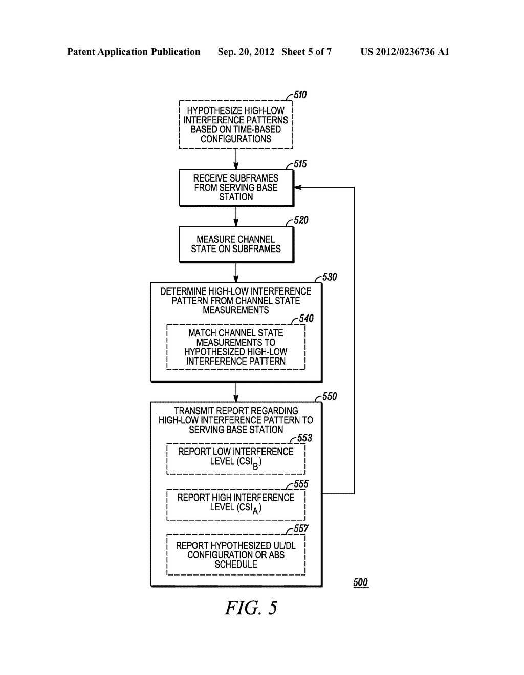 Method and Apparatus for Multi-Radio Coexistence with a System on an     Adjacent Frequency Band Having a Time-Dependent Configuration - diagram, schematic, and image 06