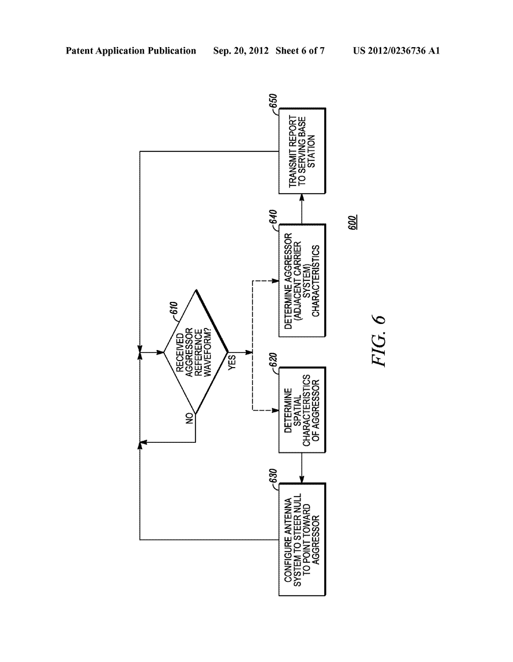 Method and Apparatus for Multi-Radio Coexistence with a System on an     Adjacent Frequency Band Having a Time-Dependent Configuration - diagram, schematic, and image 07