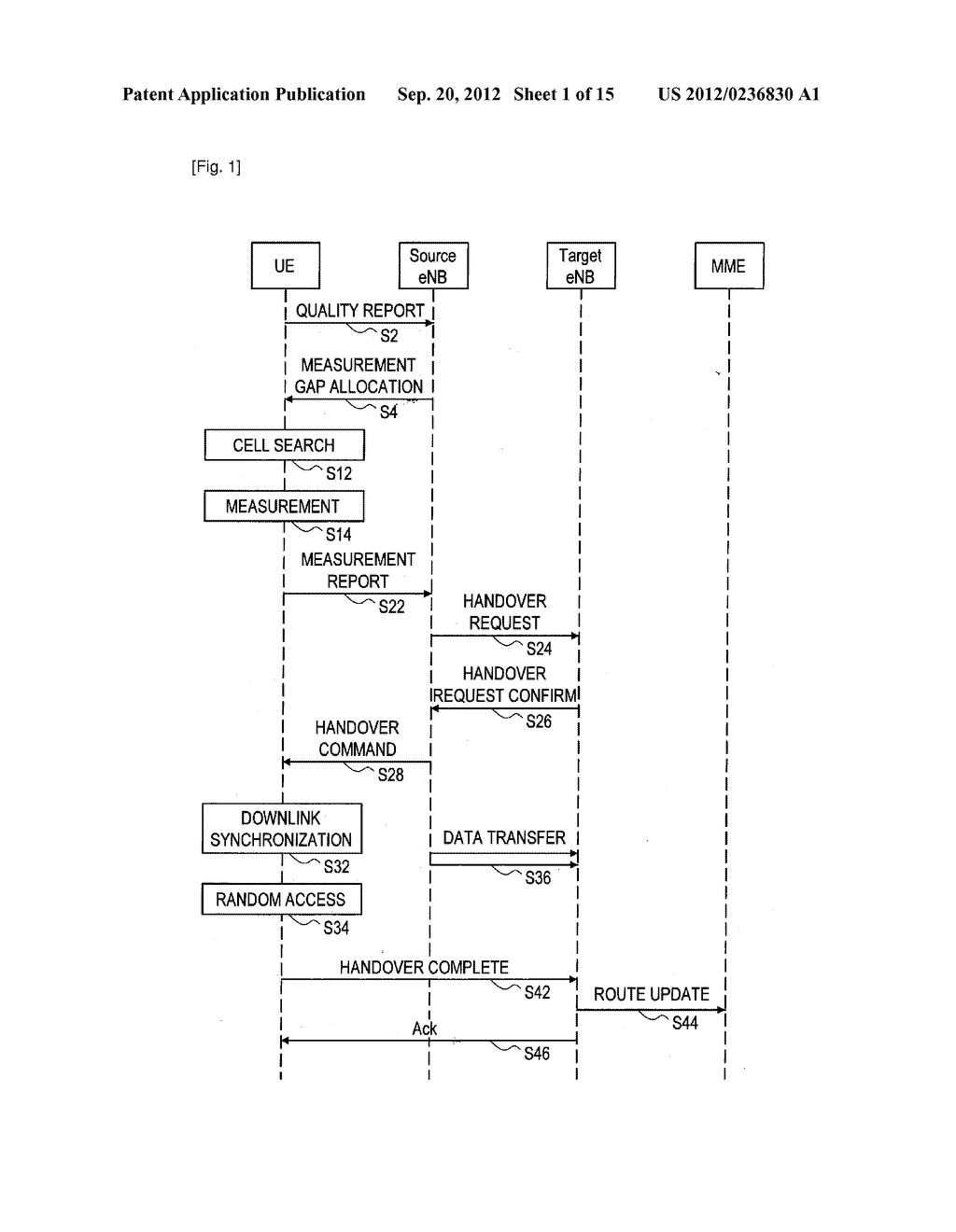 USER EQUIPMENT, METHOD FOR PERFORMING HANDOVER, BASE STATION, AND RADIO     COMMUNICATION SYSTEM - diagram, schematic, and image 02