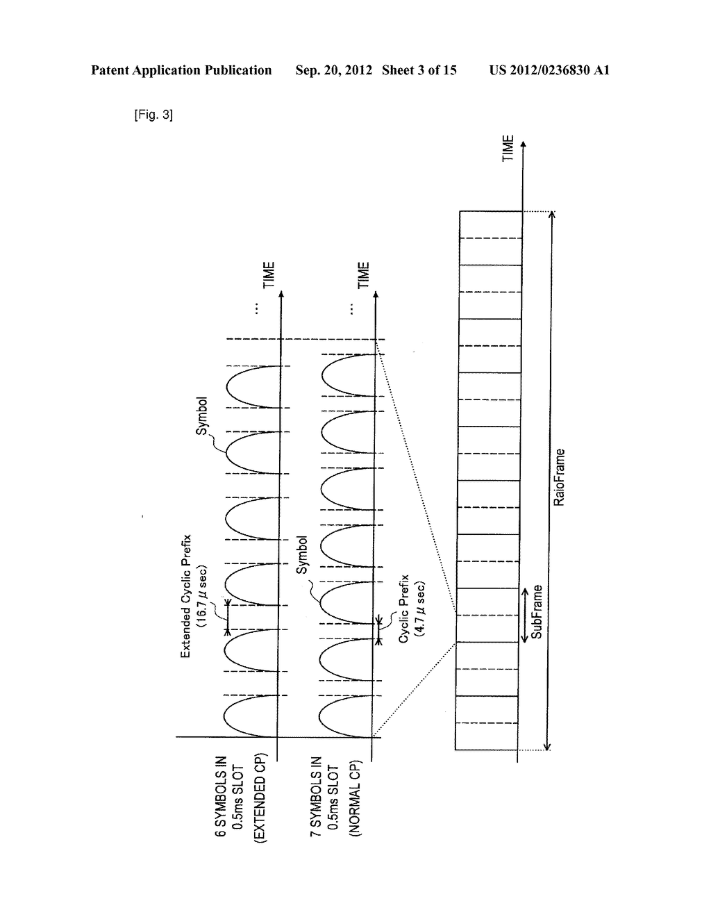 USER EQUIPMENT, METHOD FOR PERFORMING HANDOVER, BASE STATION, AND RADIO     COMMUNICATION SYSTEM - diagram, schematic, and image 04