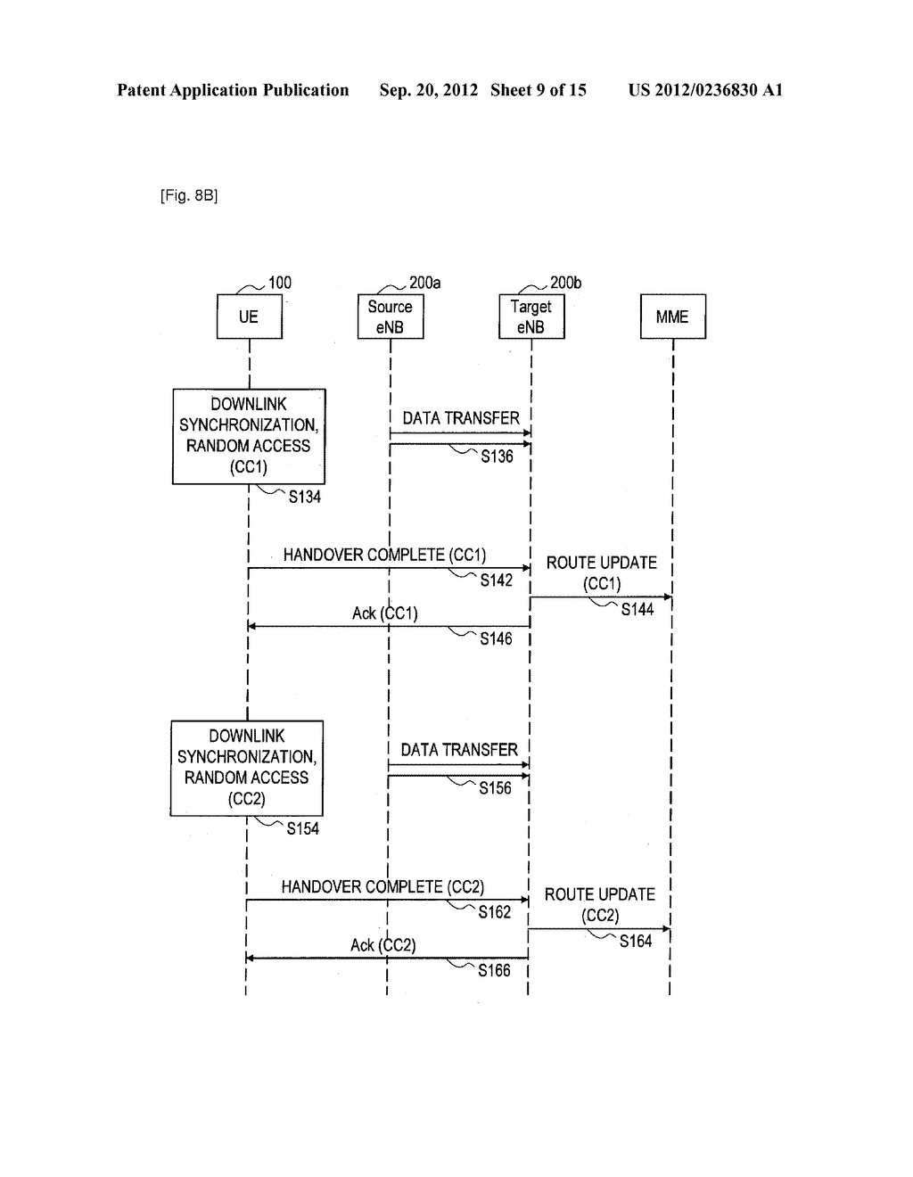USER EQUIPMENT, METHOD FOR PERFORMING HANDOVER, BASE STATION, AND RADIO     COMMUNICATION SYSTEM - diagram, schematic, and image 10