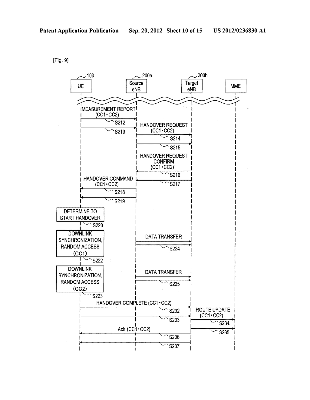 USER EQUIPMENT, METHOD FOR PERFORMING HANDOVER, BASE STATION, AND RADIO     COMMUNICATION SYSTEM - diagram, schematic, and image 11