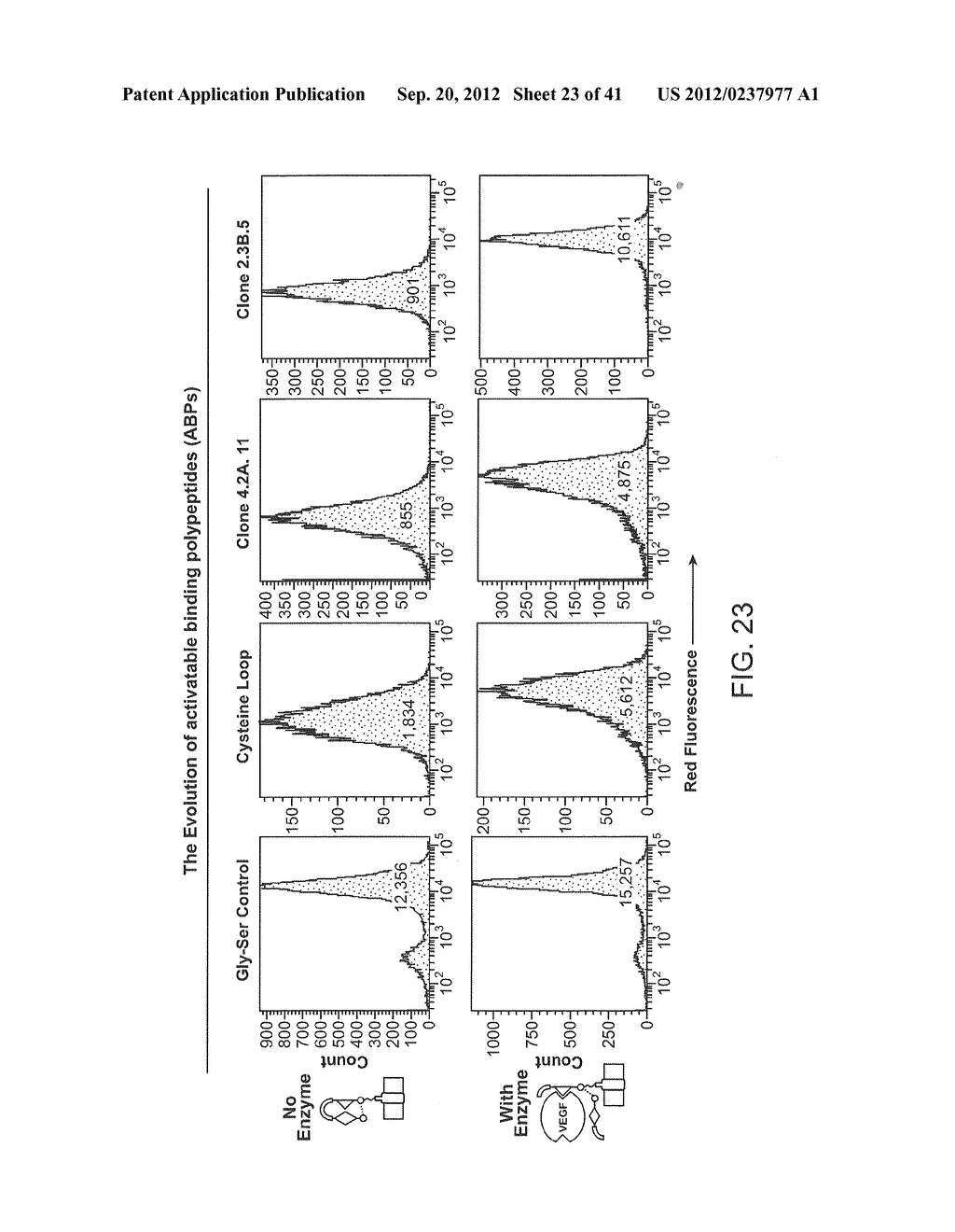 Activatable Binding Polypeptides and Methods of Identification and Use     Thereof - diagram, schematic, and image 24