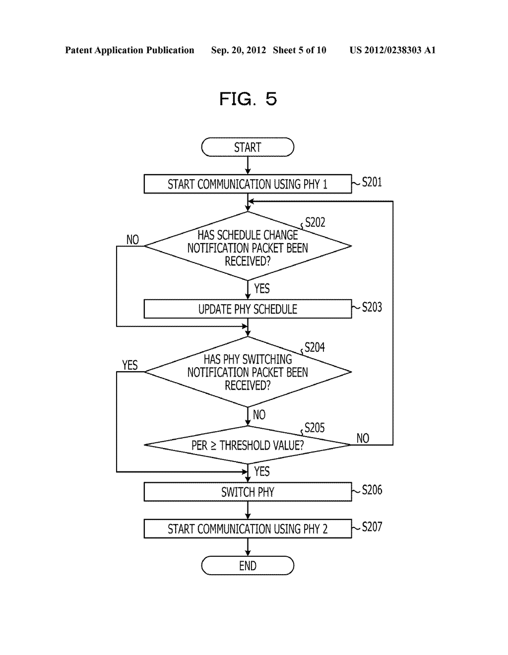 RADIO COMMUNICATION SYSTEM, BASE SATION APPARATUS, TERMINAL APPARATUS, AND     RADIO COMMUNICATION METHOD - diagram, schematic, and image 06