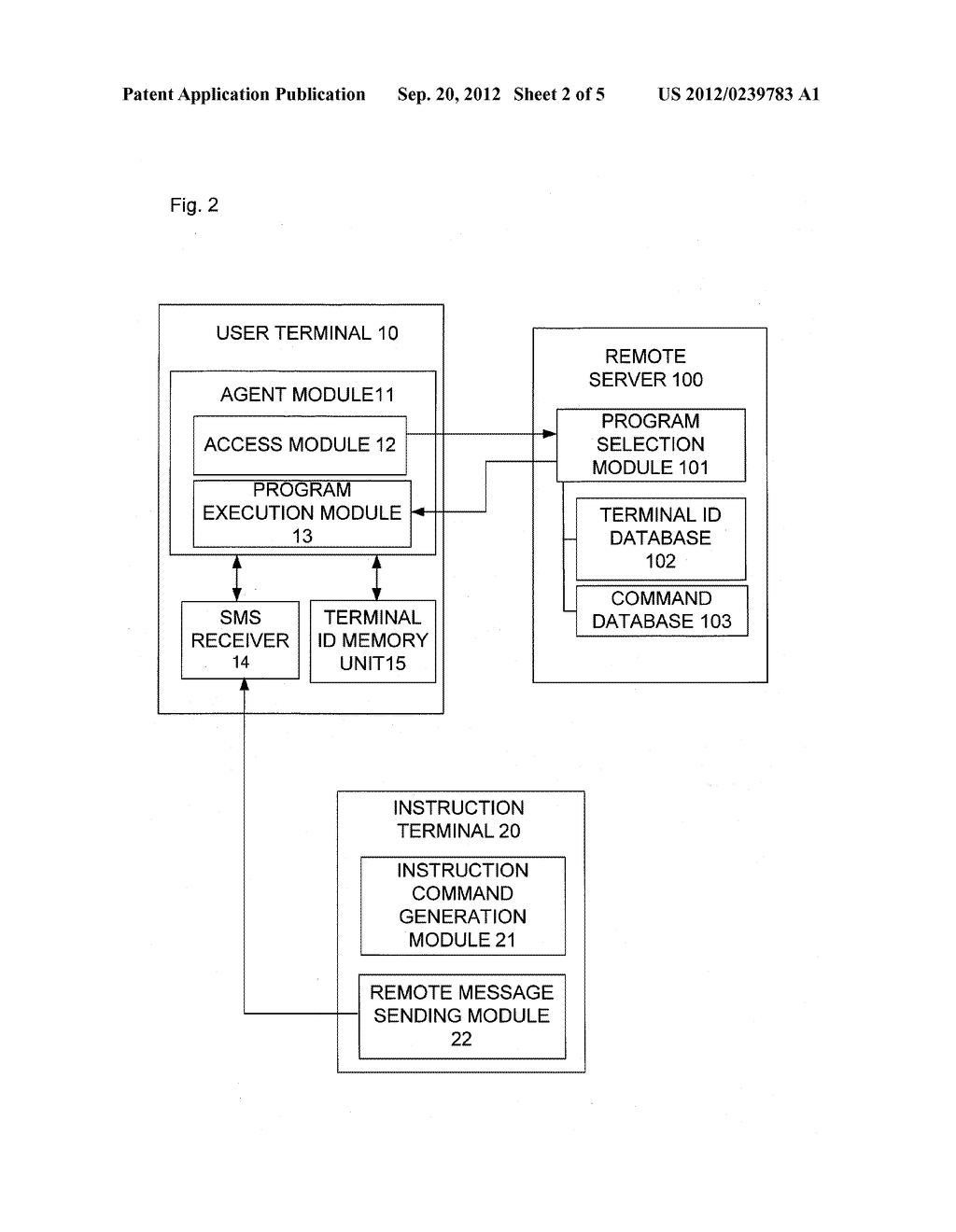 REMOTE OPERATION SYSTEM AND REMOTE OPERATION METHOD FOR TERMINAL - diagram, schematic, and image 03