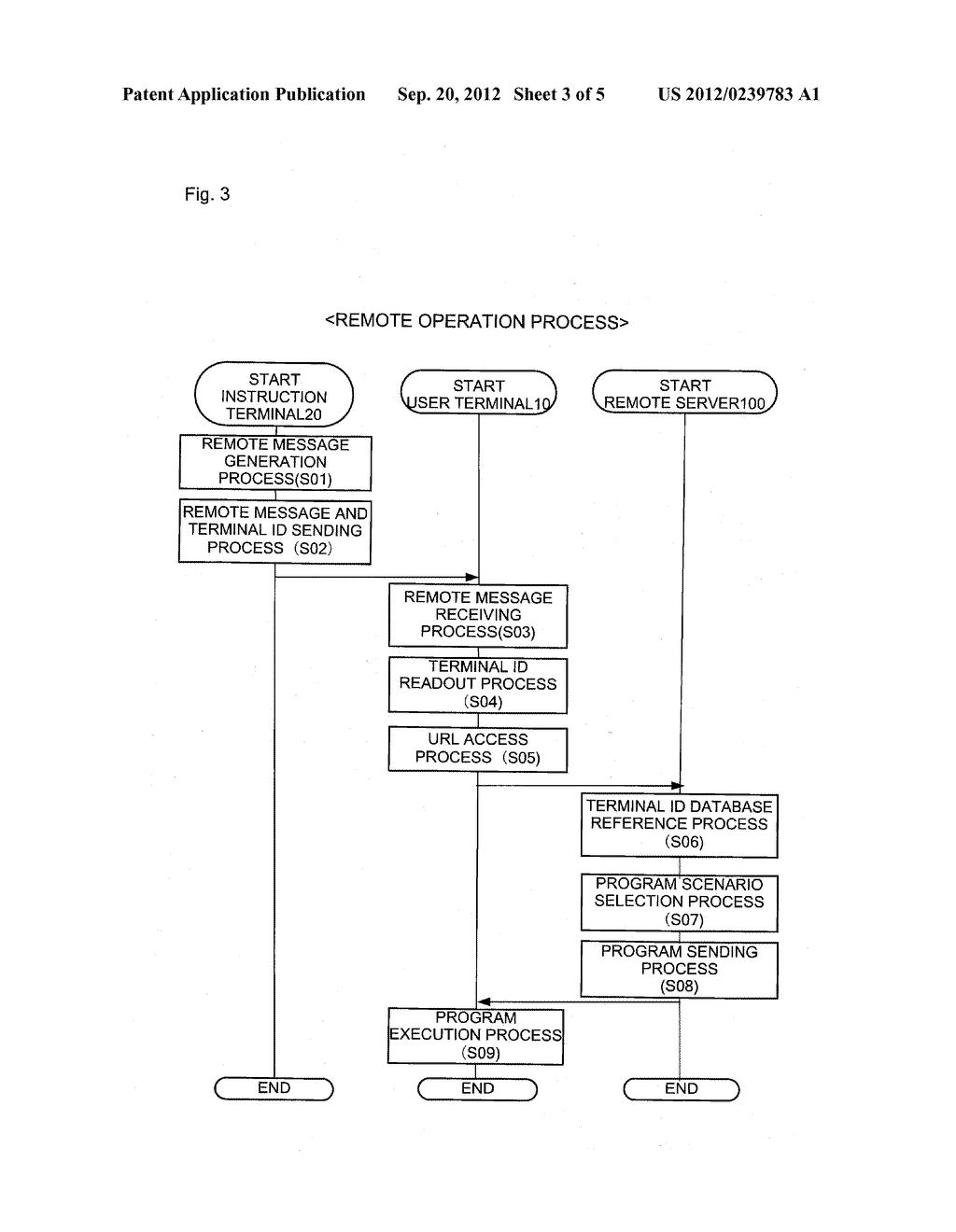 REMOTE OPERATION SYSTEM AND REMOTE OPERATION METHOD FOR TERMINAL - diagram, schematic, and image 04