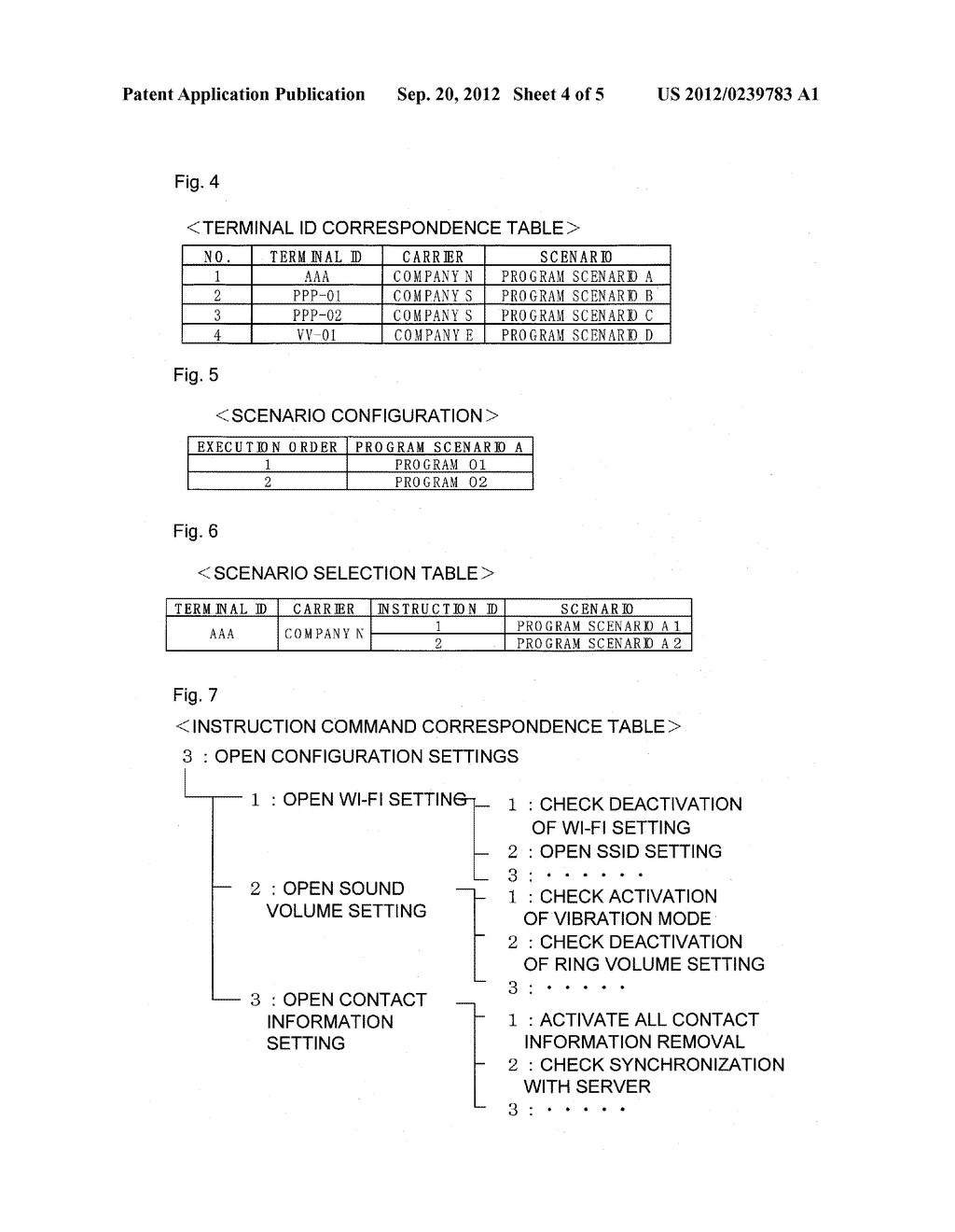 REMOTE OPERATION SYSTEM AND REMOTE OPERATION METHOD FOR TERMINAL - diagram, schematic, and image 05