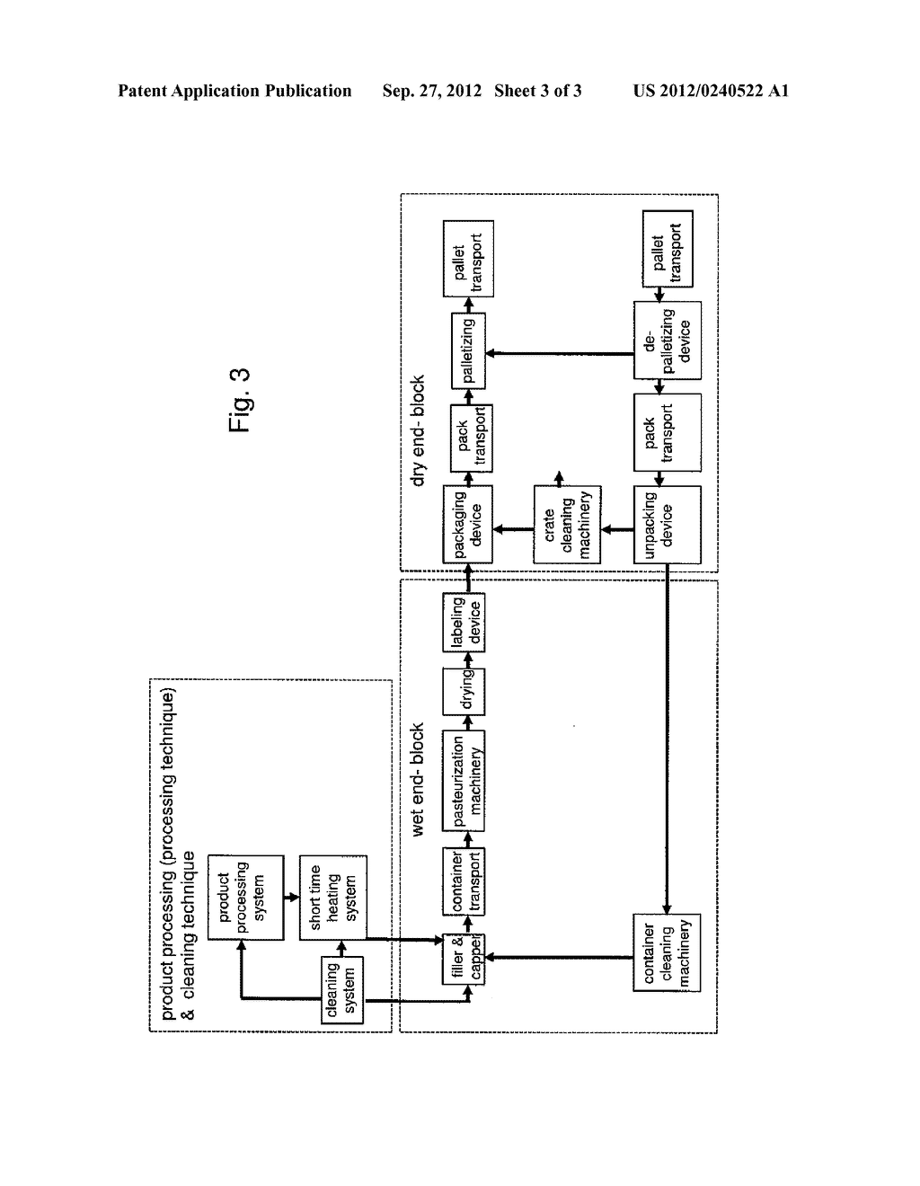 SYSTEM AND METHOD FOR PRODUCING, FILLING, PACKAGING AND/OR TRANSPORTING     BEVERAGES - diagram, schematic, and image 04