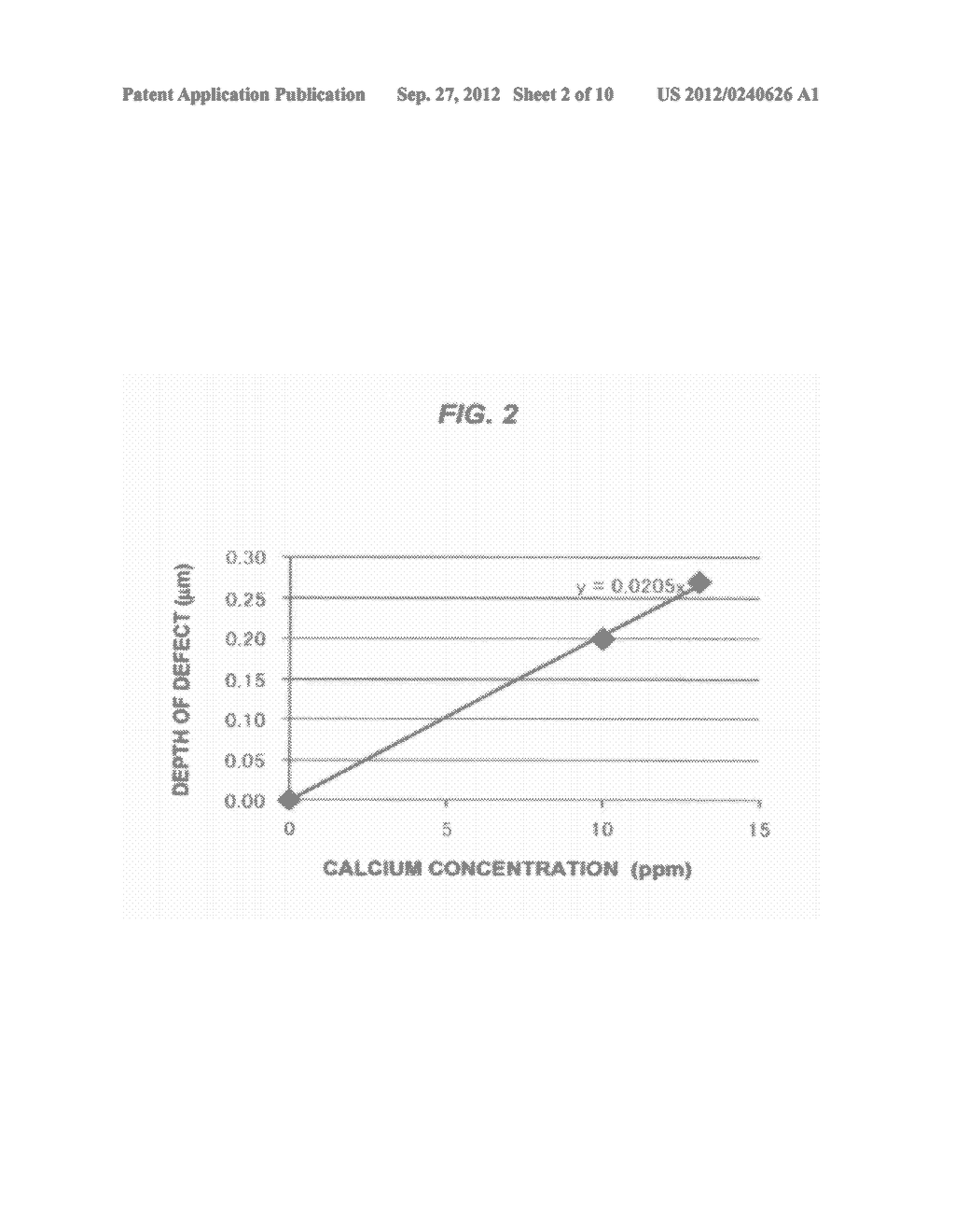 PROCESS FOR PRODUCING CHEMICALLY STRENGTHENED GLASS SUBSTRATE FOR DISPLAY     DEVICE - diagram, schematic, and image 03