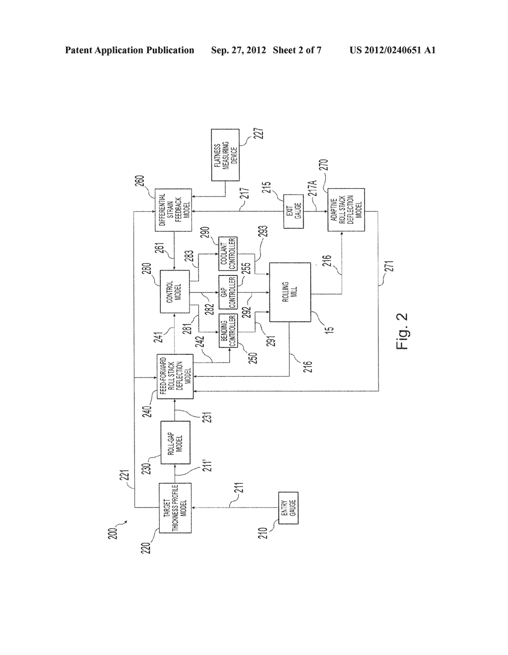 METHOD AND PLANT FOR INTEGRATED MONITORING AND CONTROL OF STRIP FLATNESS     AND STRIP PROFILE - diagram, schematic, and image 03