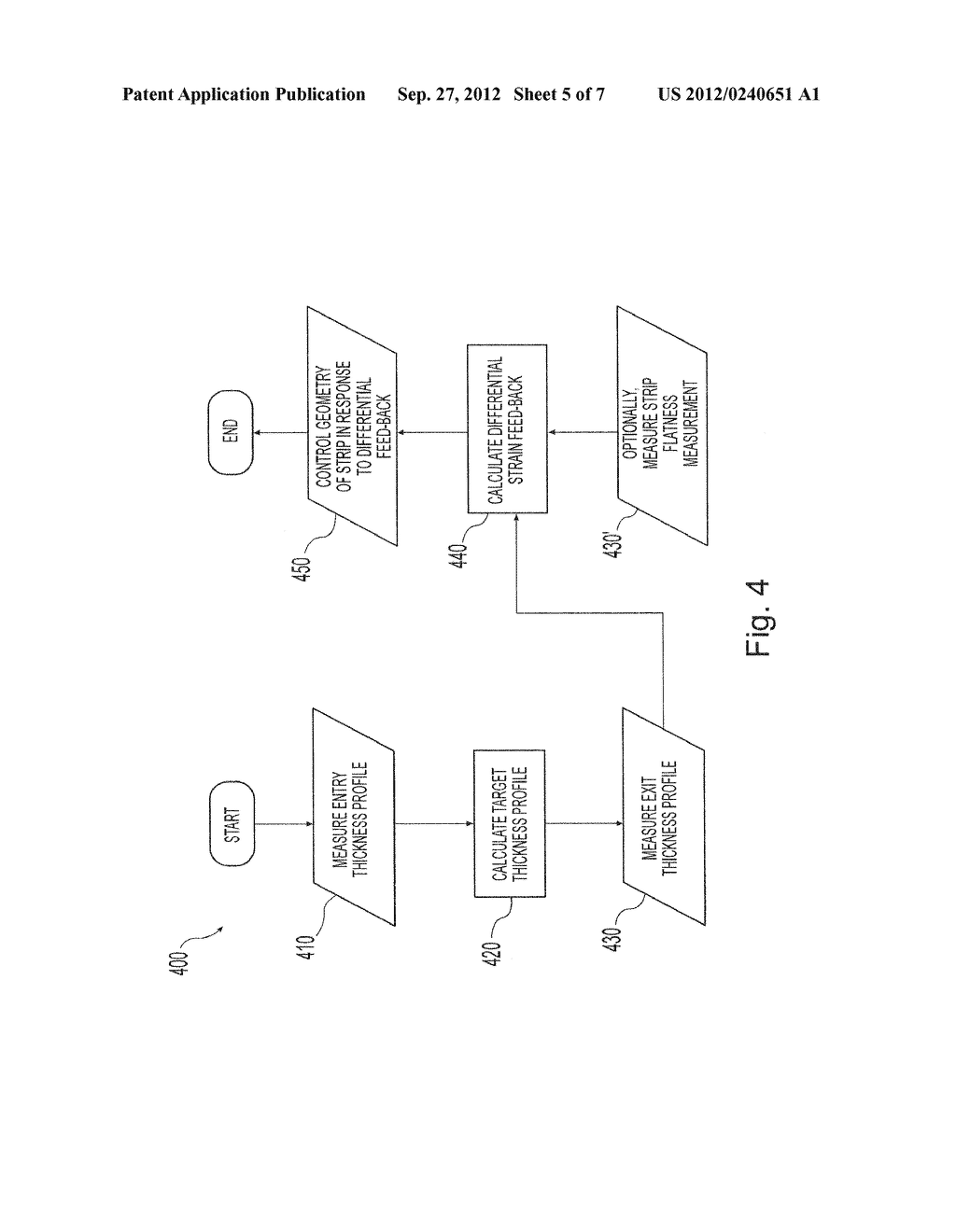 METHOD AND PLANT FOR INTEGRATED MONITORING AND CONTROL OF STRIP FLATNESS     AND STRIP PROFILE - diagram, schematic, and image 06