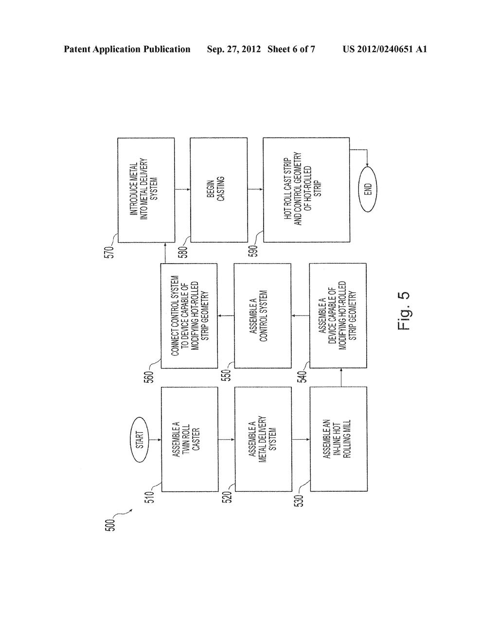 METHOD AND PLANT FOR INTEGRATED MONITORING AND CONTROL OF STRIP FLATNESS     AND STRIP PROFILE - diagram, schematic, and image 07