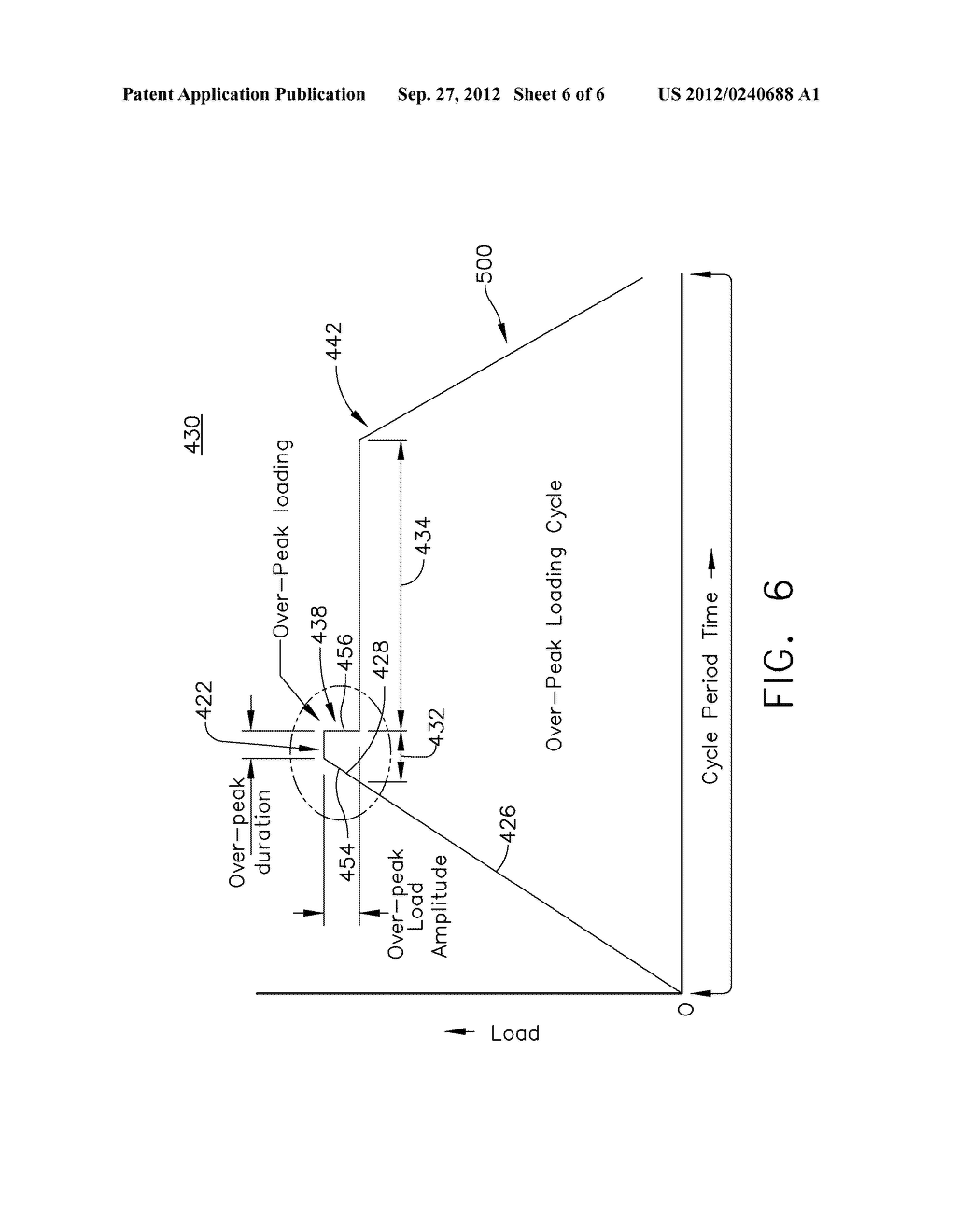 APPARATUS AND METHOD FOR OVER-PEAK LOADING FOR CREEP-RUPTURE TESTING - diagram, schematic, and image 07
