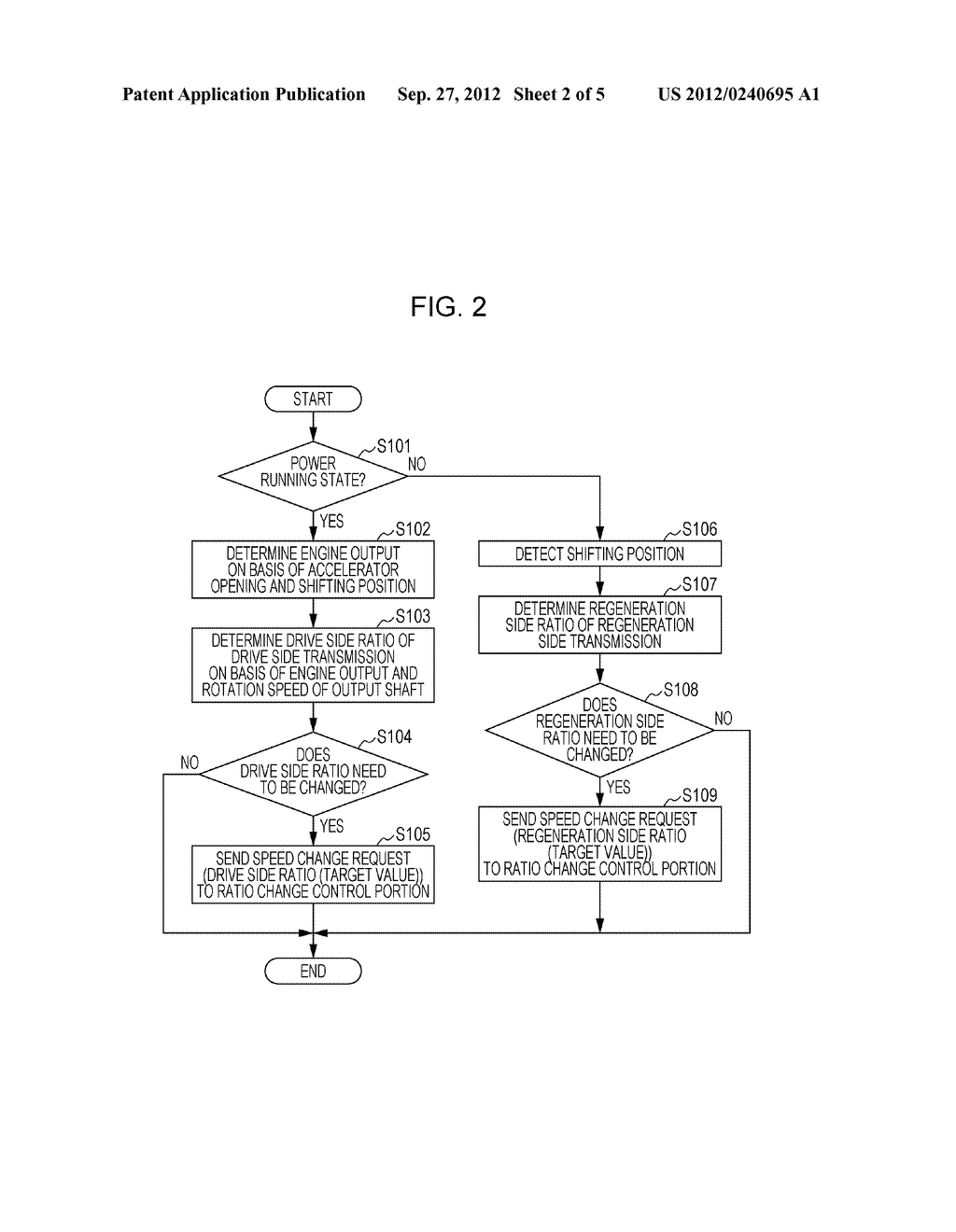 POWER TRANSMISSION APPARATUS AND METHOD FOR CONTROLLING POWER TRANSMISSION     APPARATUS - diagram, schematic, and image 03