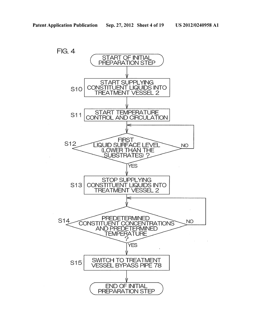 SUBSTRATE TREATMENT APPARATUS AND SUBSTRATE TREATMENT METHOD - diagram, schematic, and image 05