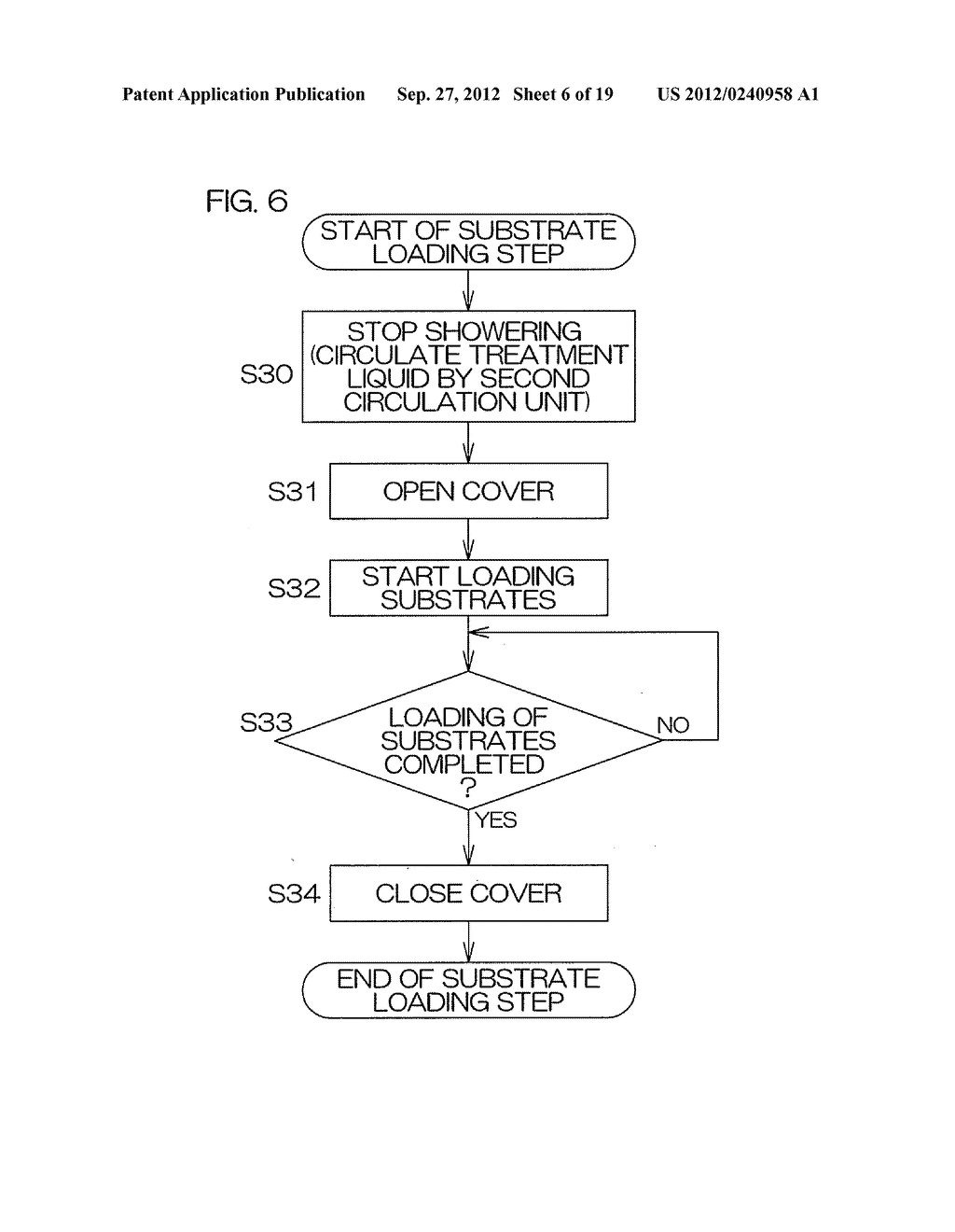 SUBSTRATE TREATMENT APPARATUS AND SUBSTRATE TREATMENT METHOD - diagram, schematic, and image 07
