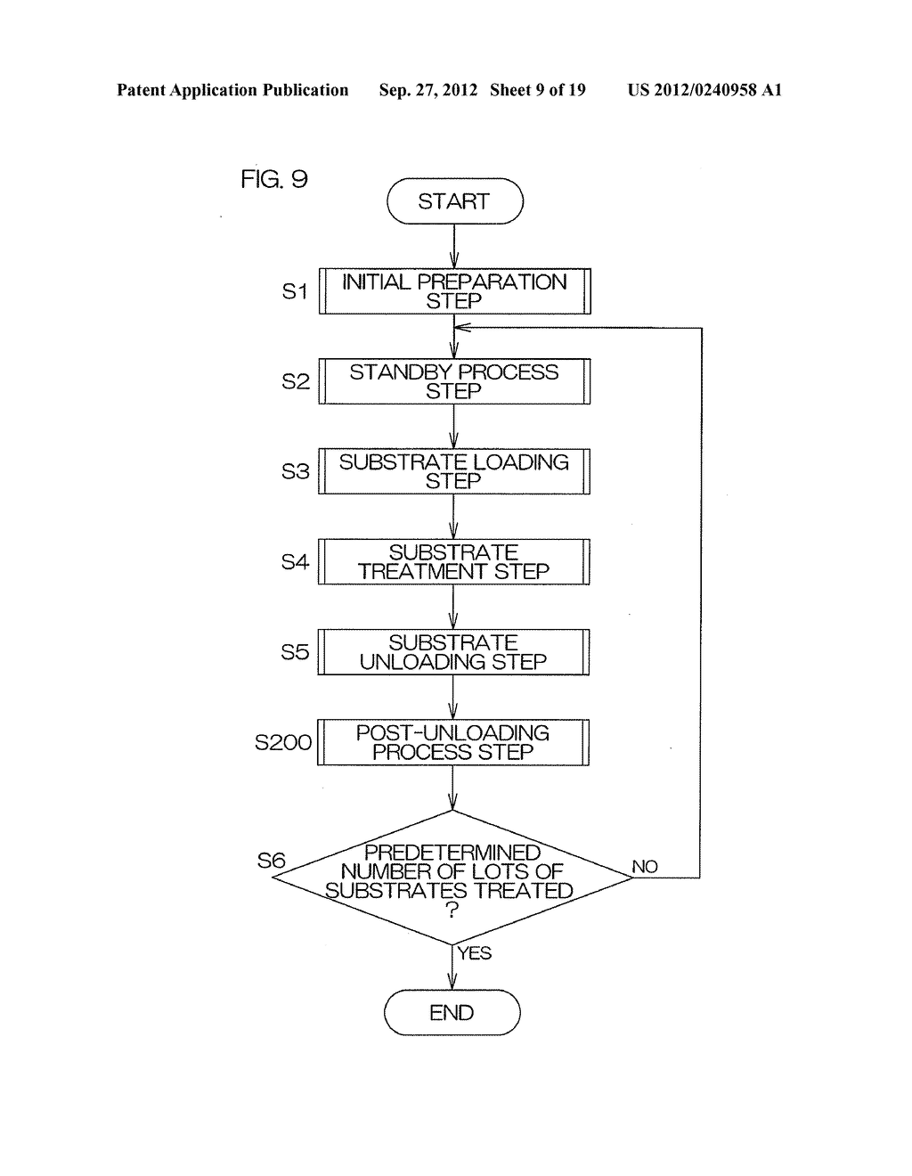 SUBSTRATE TREATMENT APPARATUS AND SUBSTRATE TREATMENT METHOD - diagram, schematic, and image 10