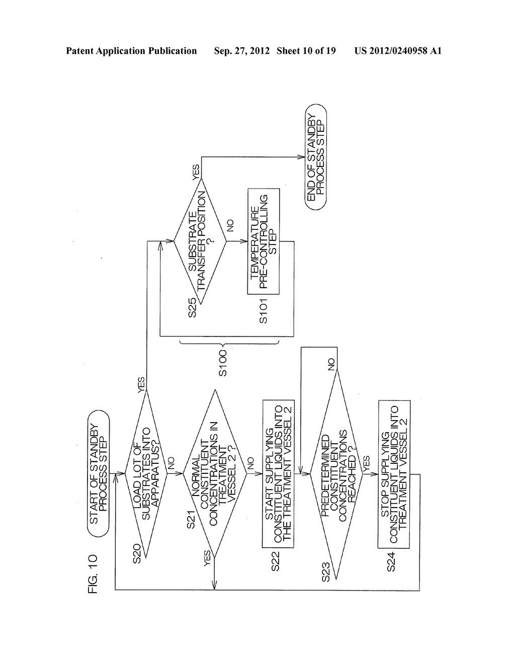SUBSTRATE TREATMENT APPARATUS AND SUBSTRATE TREATMENT METHOD - diagram, schematic, and image 11