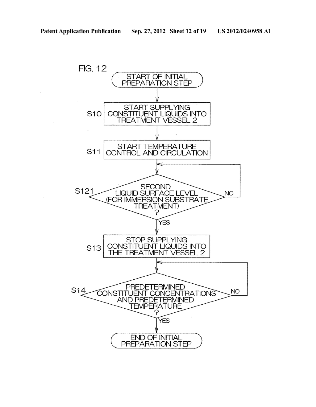SUBSTRATE TREATMENT APPARATUS AND SUBSTRATE TREATMENT METHOD - diagram, schematic, and image 13