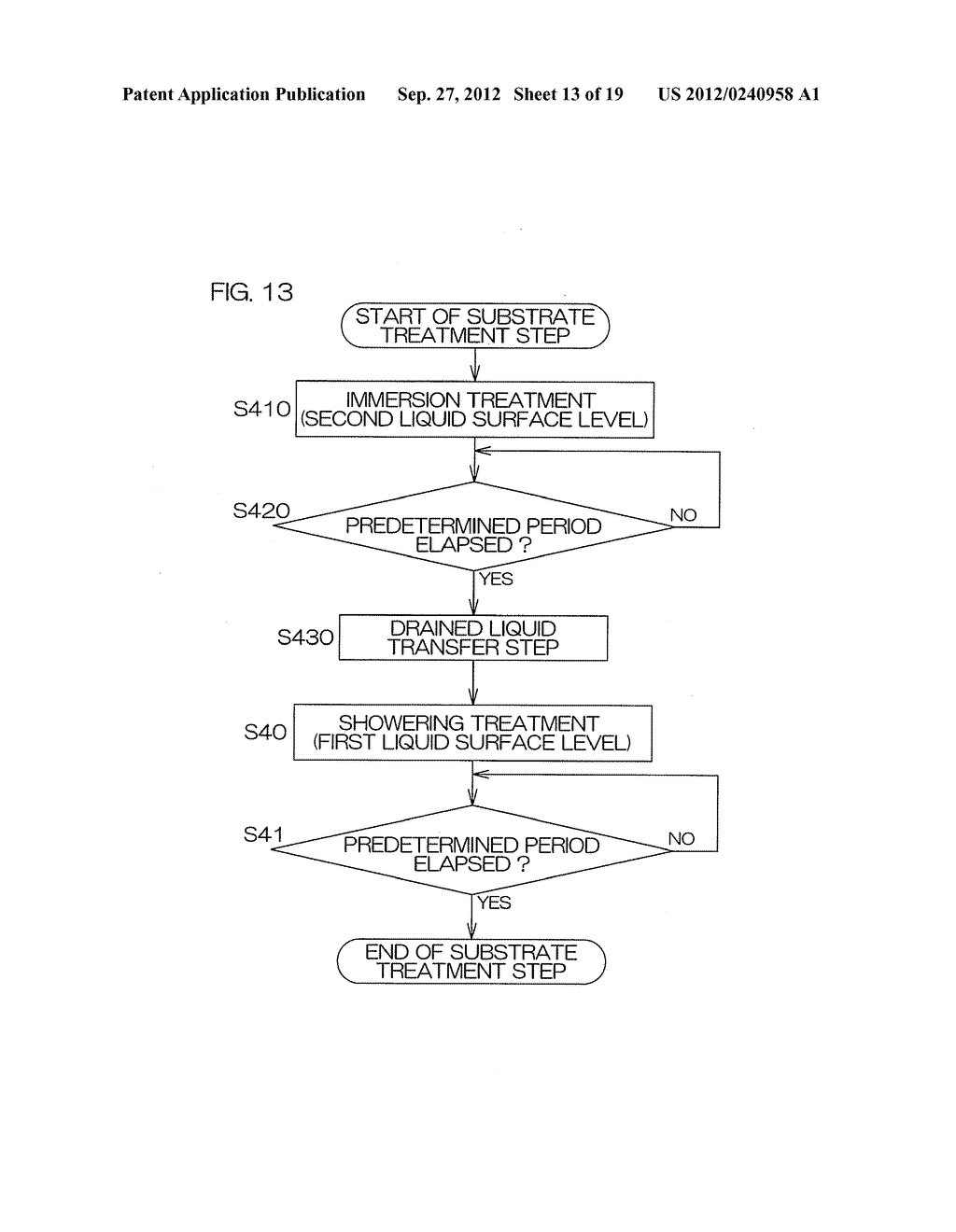 SUBSTRATE TREATMENT APPARATUS AND SUBSTRATE TREATMENT METHOD - diagram, schematic, and image 14