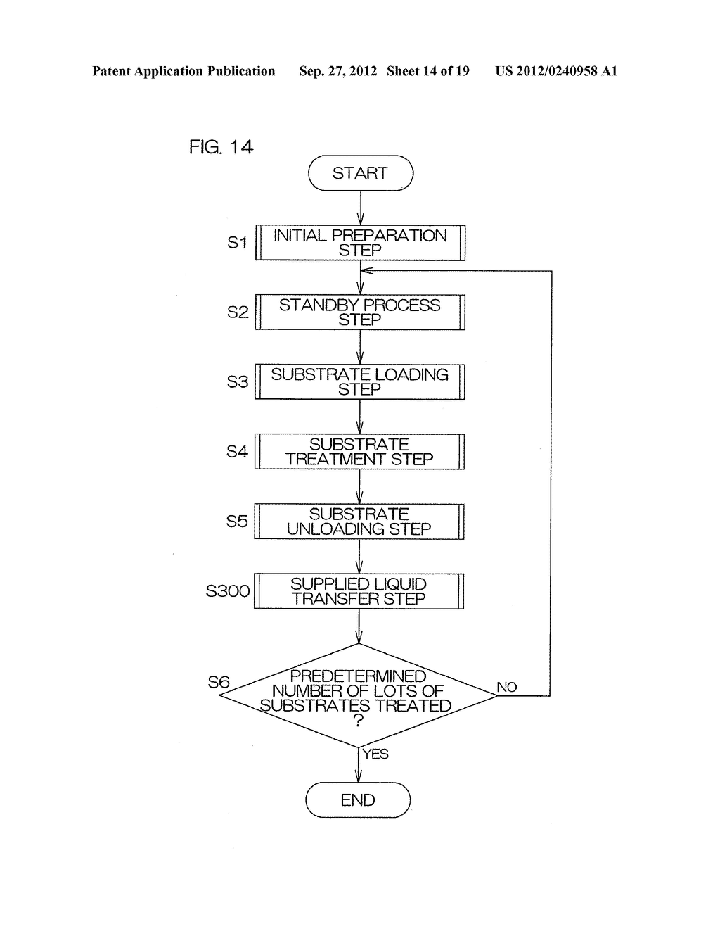 SUBSTRATE TREATMENT APPARATUS AND SUBSTRATE TREATMENT METHOD - diagram, schematic, and image 15