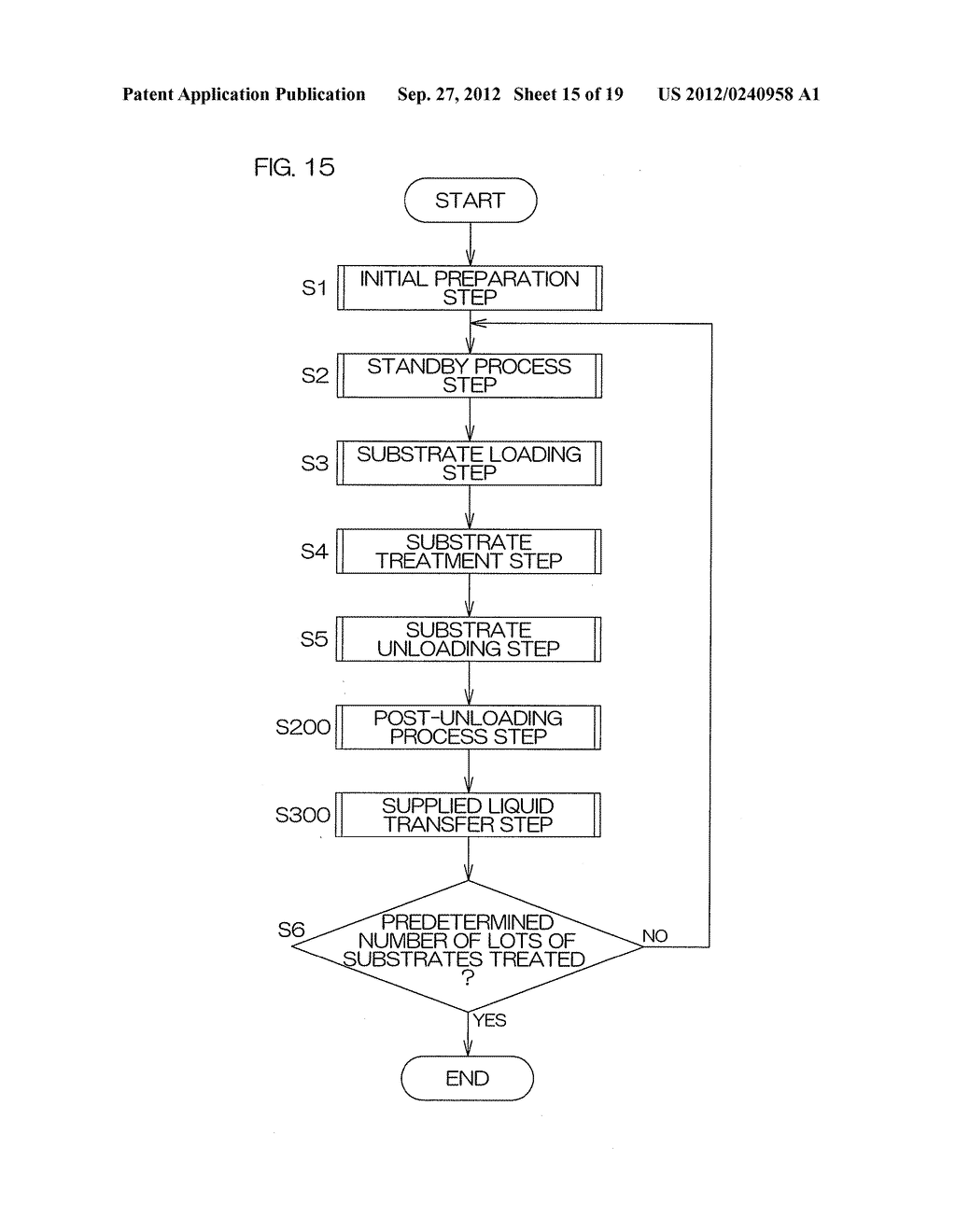 SUBSTRATE TREATMENT APPARATUS AND SUBSTRATE TREATMENT METHOD - diagram, schematic, and image 16