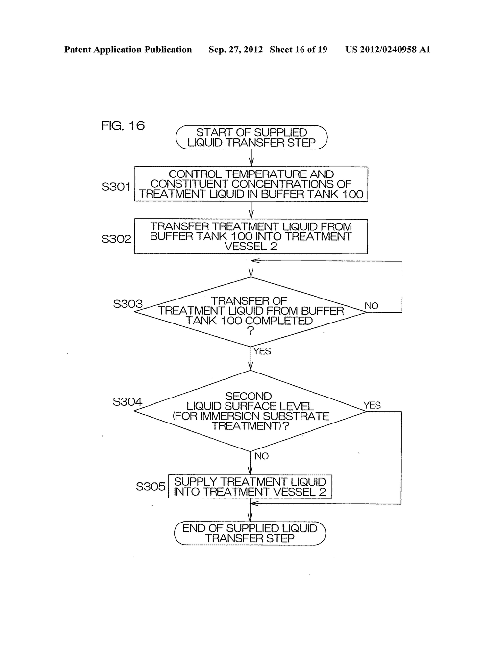 SUBSTRATE TREATMENT APPARATUS AND SUBSTRATE TREATMENT METHOD - diagram, schematic, and image 17