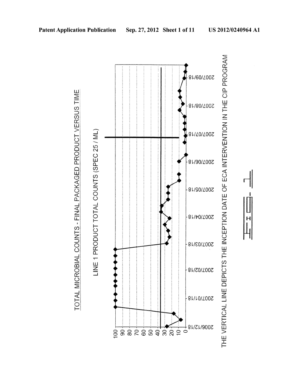 BEVERAGE MANUFACTURE, PROCESSING, PACKAGING AND DISPENSING USING     ELECTROCHEMICALLY ACTIVATED WATER - diagram, schematic, and image 02