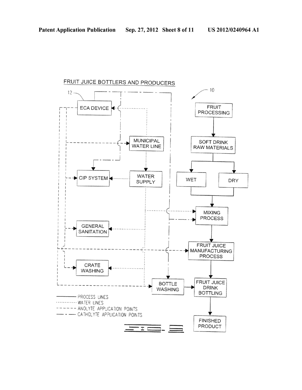 BEVERAGE MANUFACTURE, PROCESSING, PACKAGING AND DISPENSING USING     ELECTROCHEMICALLY ACTIVATED WATER - diagram, schematic, and image 09