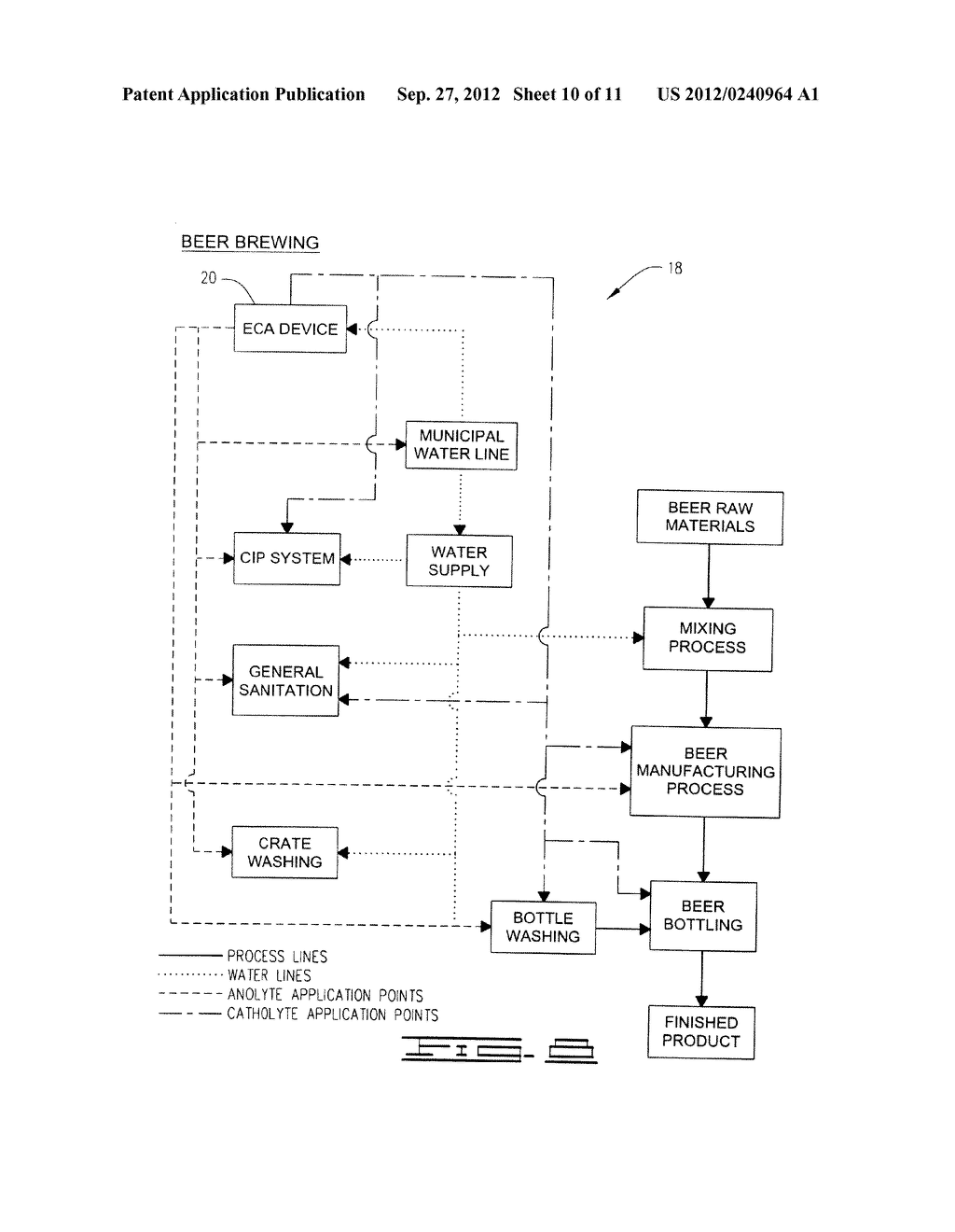 BEVERAGE MANUFACTURE, PROCESSING, PACKAGING AND DISPENSING USING     ELECTROCHEMICALLY ACTIVATED WATER - diagram, schematic, and image 11