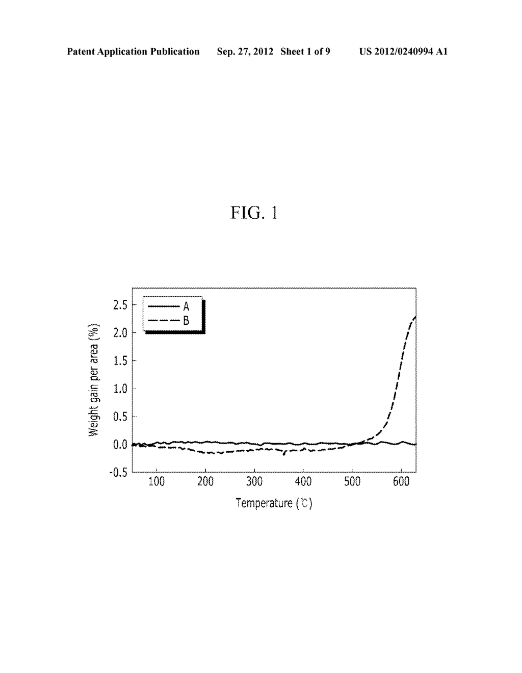 CONDUCTIVE PASTE AND ELECTRONIC DEVICE, AND SOLAR CELL INCLUDING AN     ELECTRODE FORMED USING THE CONDUCTIVE PASTE - diagram, schematic, and image 02