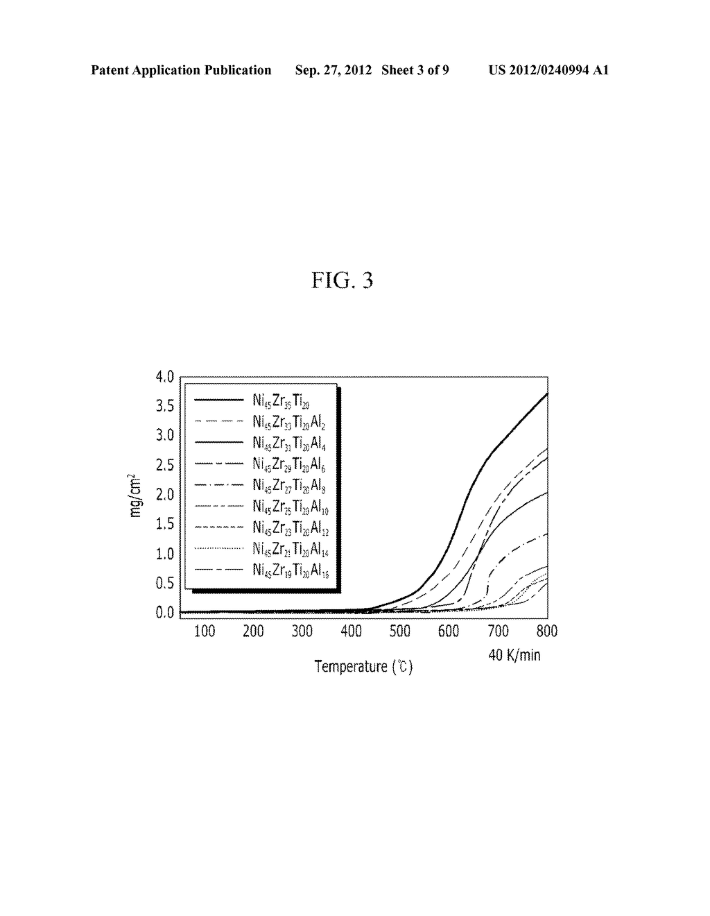 CONDUCTIVE PASTE AND ELECTRONIC DEVICE, AND SOLAR CELL INCLUDING AN     ELECTRODE FORMED USING THE CONDUCTIVE PASTE - diagram, schematic, and image 04