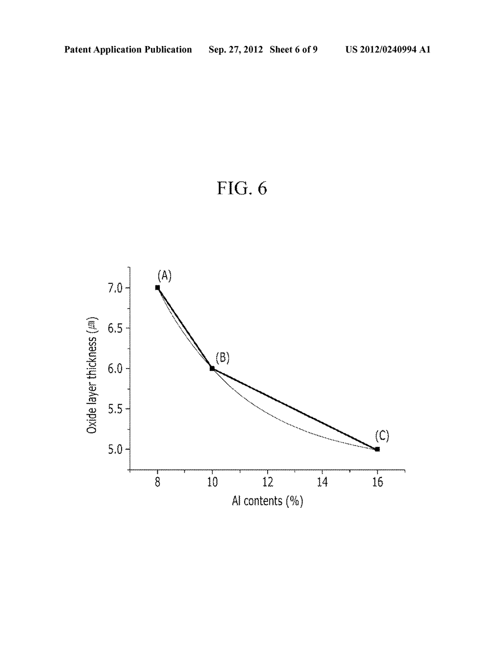 CONDUCTIVE PASTE AND ELECTRONIC DEVICE, AND SOLAR CELL INCLUDING AN     ELECTRODE FORMED USING THE CONDUCTIVE PASTE - diagram, schematic, and image 07
