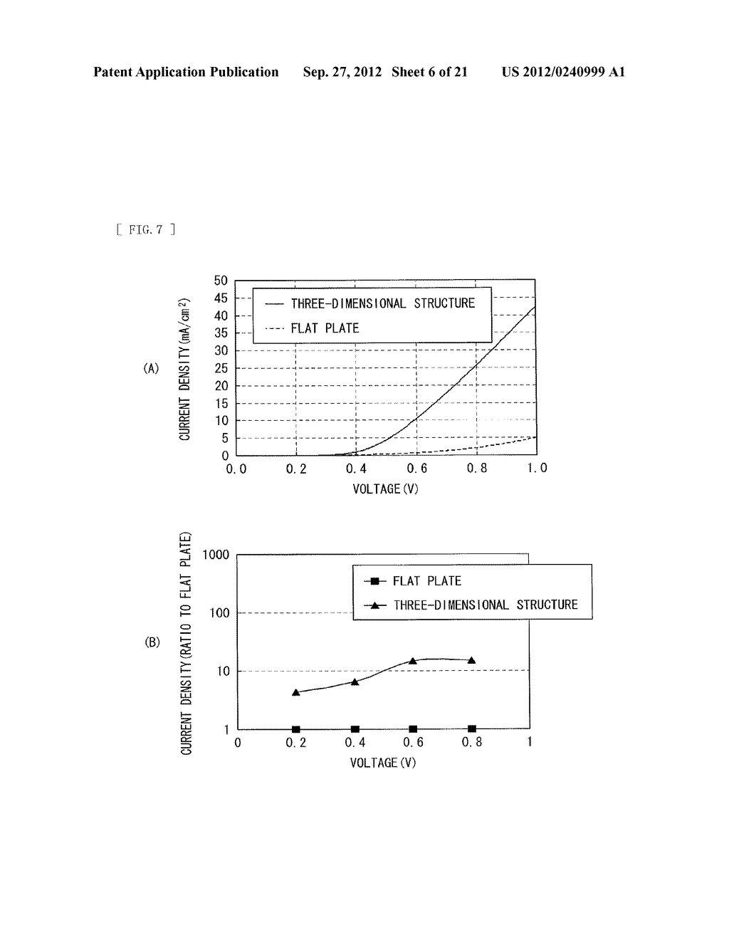 PHOTOELECTRIC CONVERSION DEVICE AND METHOD OF MANUFACTURING PHOTOELECTRIC     CONVERSION DEVICE - diagram, schematic, and image 07