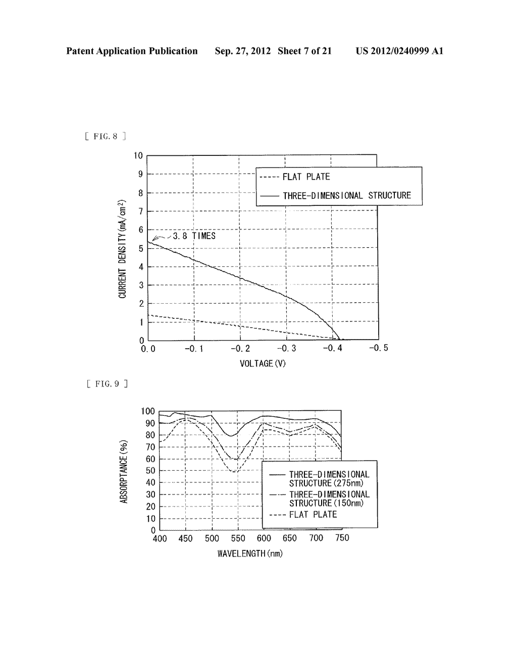 PHOTOELECTRIC CONVERSION DEVICE AND METHOD OF MANUFACTURING PHOTOELECTRIC     CONVERSION DEVICE - diagram, schematic, and image 08