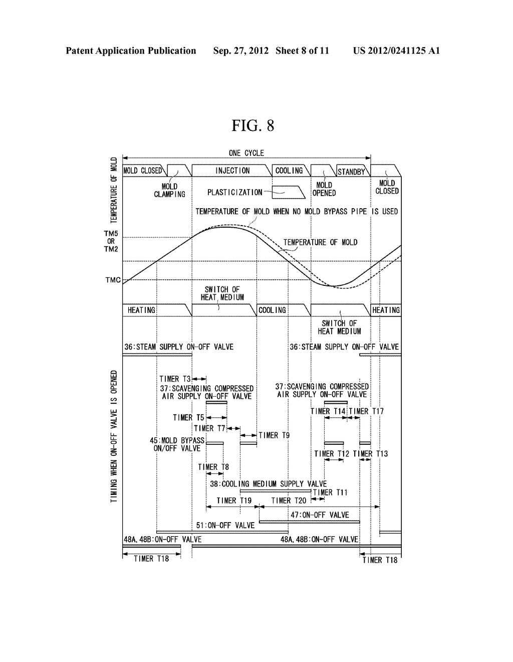 INJECTION MOLDING DEVICE AND METHOD FOR DISCHARGING HEAT MEDIUM FOR     INJECTION MOLDING DEVICE - diagram, schematic, and image 09