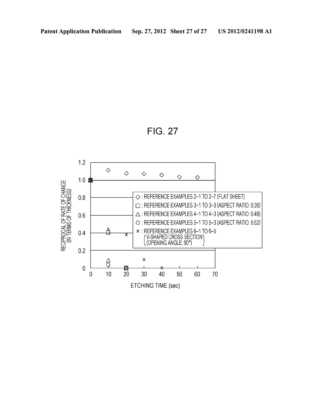 CONDUCTIVE ELEMENT AND METHOD FOR PRODUCING THE SAME, WIRING ELEMENT,     INFORMATION INPUT DEVICE, DISPLAY DEVICE, ELECTRONIC APPARATUS, AND     MASTER - diagram, schematic, and image 28