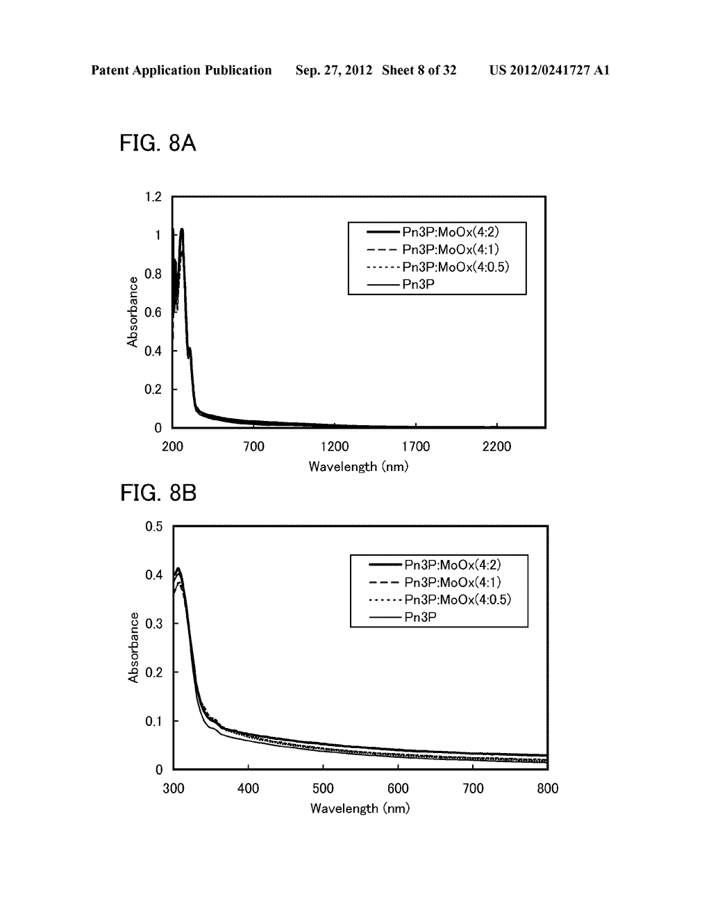 COMPOSITE MATERIAL, LIGHT-EMITTING ELEMENT, LIGHT-EMITTING DEVICE,     ELECTRONIC DEVICE, AND LIGHTING DEVICE - diagram, schematic, and image 09