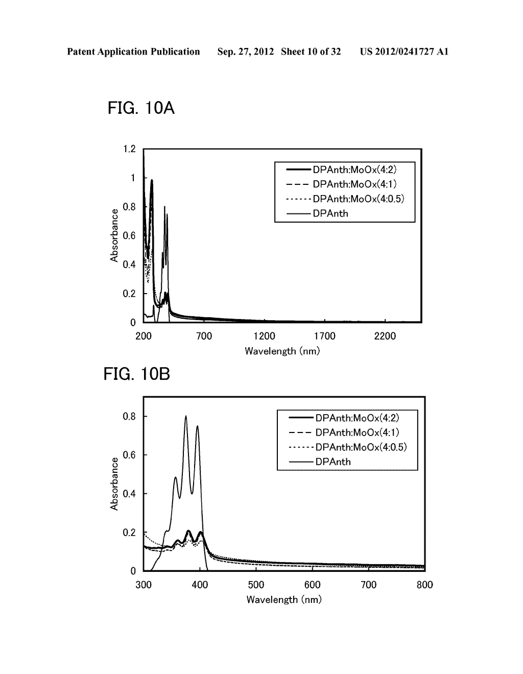 COMPOSITE MATERIAL, LIGHT-EMITTING ELEMENT, LIGHT-EMITTING DEVICE,     ELECTRONIC DEVICE, AND LIGHTING DEVICE - diagram, schematic, and image 11