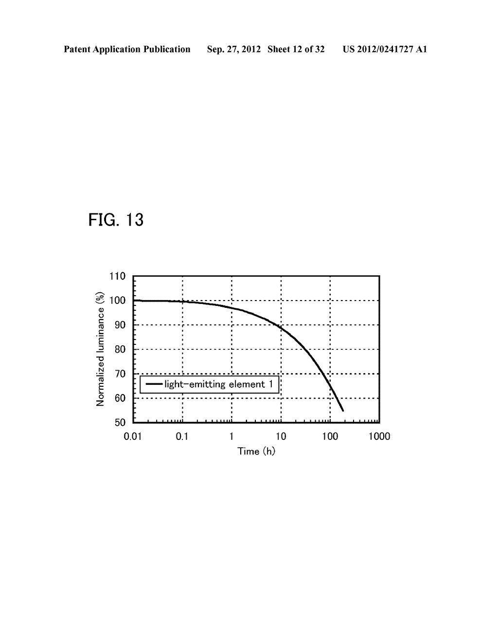 COMPOSITE MATERIAL, LIGHT-EMITTING ELEMENT, LIGHT-EMITTING DEVICE,     ELECTRONIC DEVICE, AND LIGHTING DEVICE - diagram, schematic, and image 13