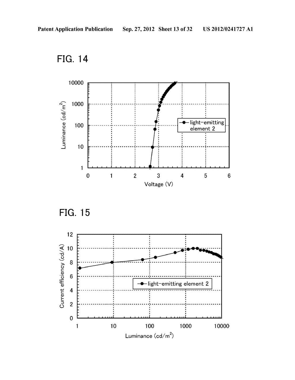 COMPOSITE MATERIAL, LIGHT-EMITTING ELEMENT, LIGHT-EMITTING DEVICE,     ELECTRONIC DEVICE, AND LIGHTING DEVICE - diagram, schematic, and image 14