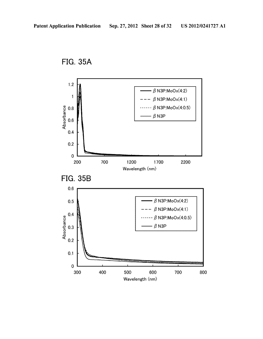 COMPOSITE MATERIAL, LIGHT-EMITTING ELEMENT, LIGHT-EMITTING DEVICE,     ELECTRONIC DEVICE, AND LIGHTING DEVICE - diagram, schematic, and image 29
