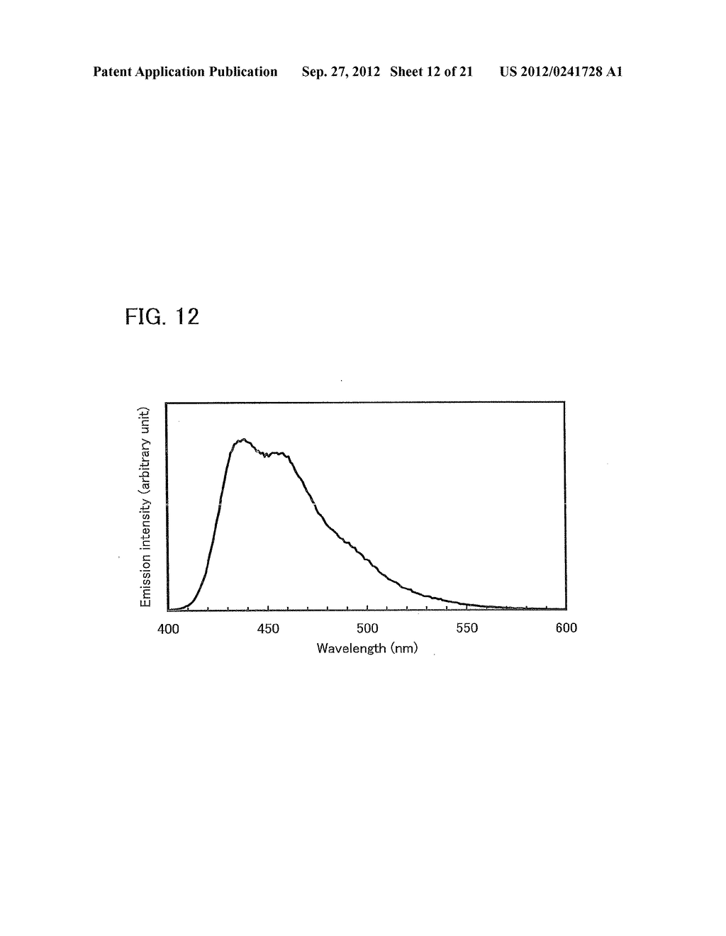 Anthracene Derivative, Light-Emitting Material, Material for     Light-Emitting Element, Composition for Coating, Light-Emitting Element,     Light-Emitting Device, and Electronic Device - diagram, schematic, and image 13