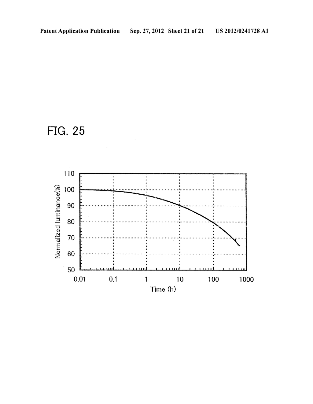Anthracene Derivative, Light-Emitting Material, Material for     Light-Emitting Element, Composition for Coating, Light-Emitting Element,     Light-Emitting Device, and Electronic Device - diagram, schematic, and image 22